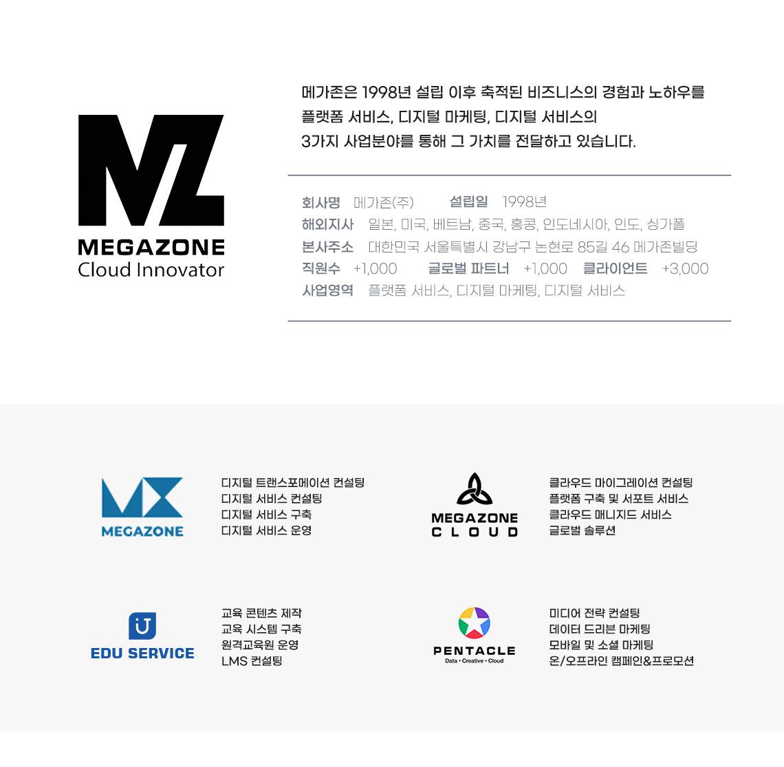 메가존 소개